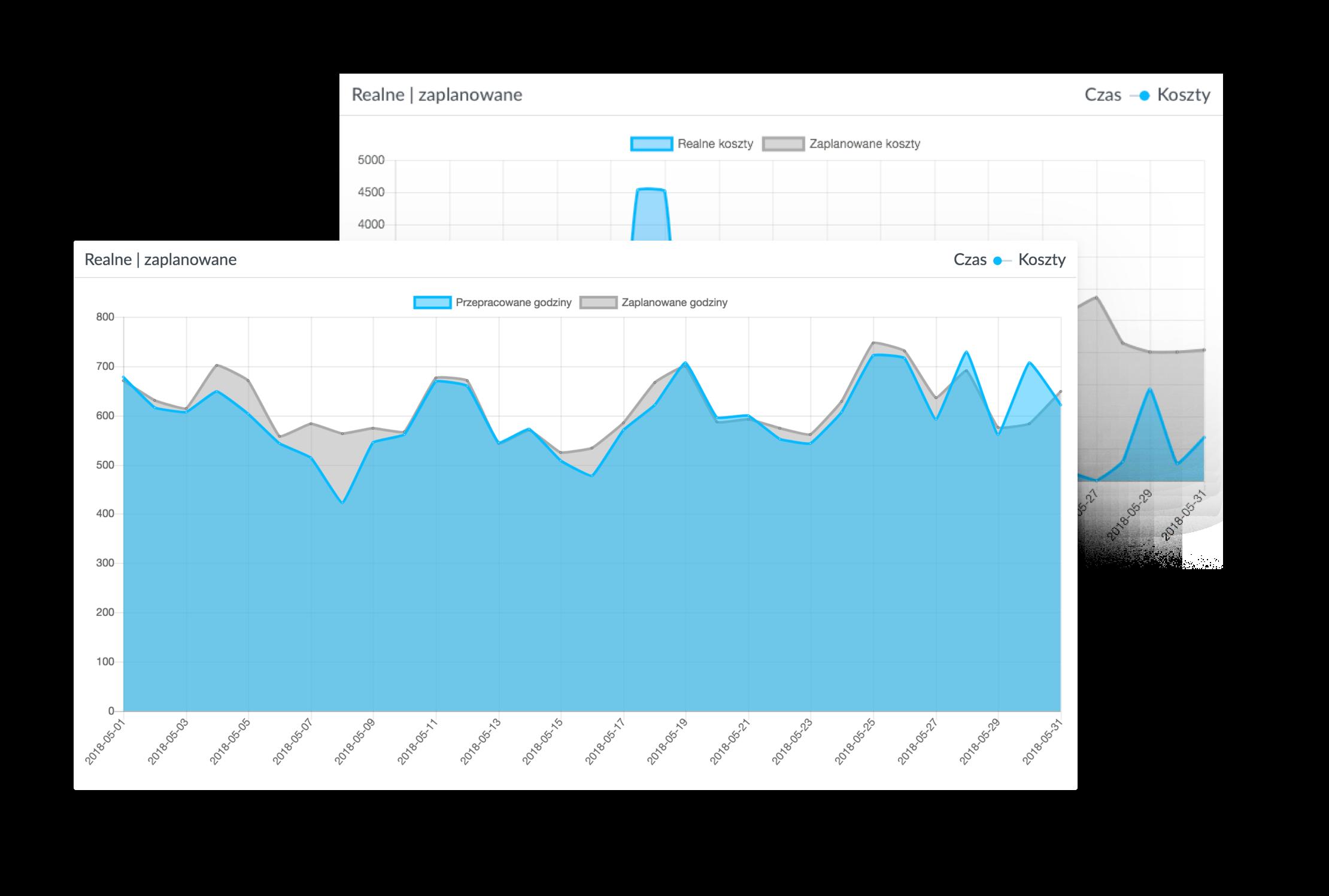 analiza danych w firmie